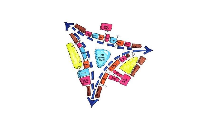 village masterplan